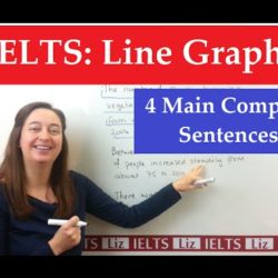 IELTS Line Graph: 4 Main Complex Sentence Stuctures - IELTS, ielts listening, ielts speaking, ielts writing, IELTS-Test - IELTS Line Graph 4 Main Complex Sentence Stuctures