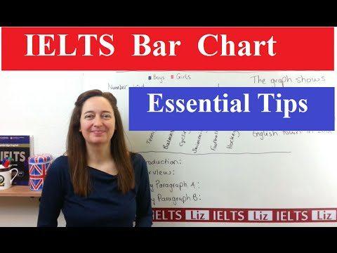 IELTS Writing Task 1: How to Describe a Bar Chart - IELTS Writing Task 1 How to Describe a Bar Chart - Getting Down Under IELTS, ielts listening, ielts speaking, ielts writing, IELTS-Test