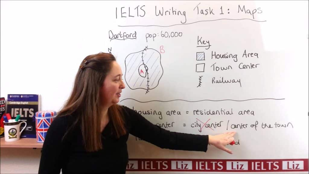 IELTS Writing Task 1 Map Vocabulary - IELTS Writing Task 1 Map Vocabulary - Getting Down Under IELTS, ielts listening, ielts speaking, ielts writing, IELTS-Test