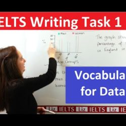IELTS Writing Task 1: Vocabulary for Accurate Data - IELTS, ielts listening, ielts speaking, ielts writing, IELTS-Test - IELTS Writing Task 1 Vocabulary for Accurate Data