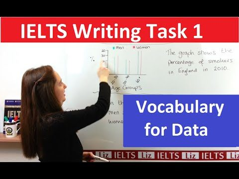 IELTS Writing Task 1: Vocabulary for Accurate Data - Getting Down Under IELTS, ielts listening, ielts speaking, ielts writing, IELTS-Test