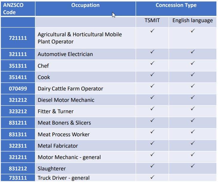 Warrnambool, Victoria DAMA Occupation List
