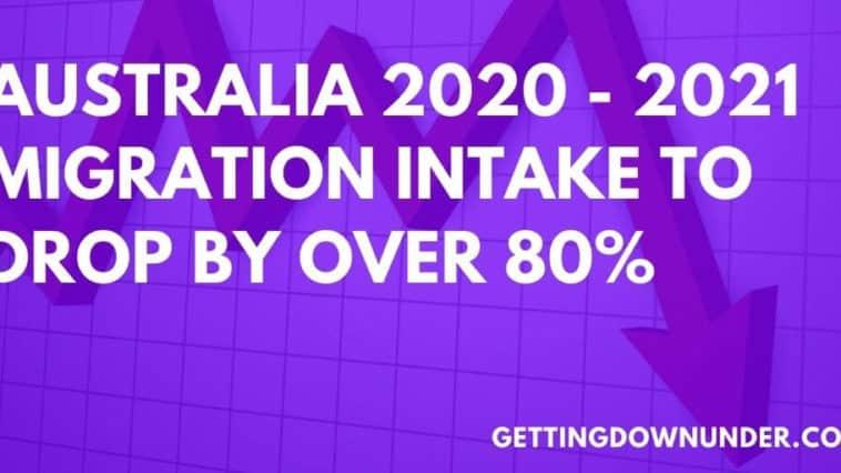 Australia 2020 - 2021 Migration Intake Trend